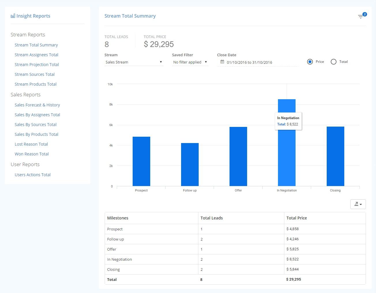 leadxen-insight-reports